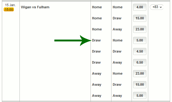 Screenshot showing example odds for the draw/home half-time/full-time result