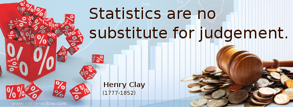 Quote: Statistics are no substitute for judgement - Henry Clay