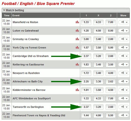 System X1 Experiment Two - English Blue Square Premier League selections