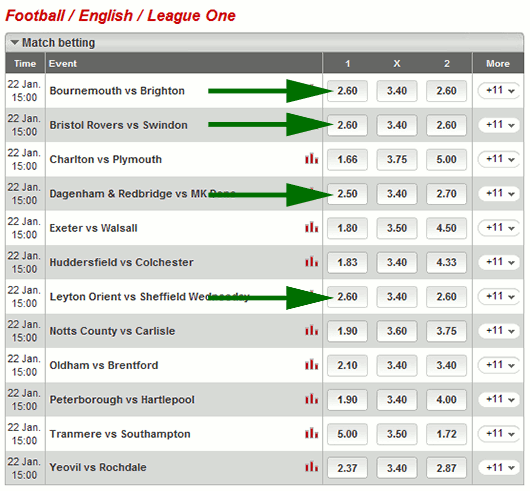 System X1 Experiment Two - English League One selections
