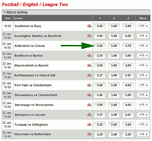 System X1 Experiment Two - English League Two selections