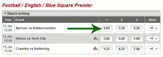 Table showing English Blue Square Premier League System X1 Selections