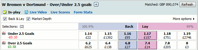 and laying betfair backing