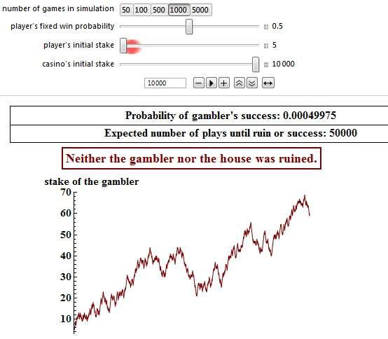 50/50 - no bankrupcy