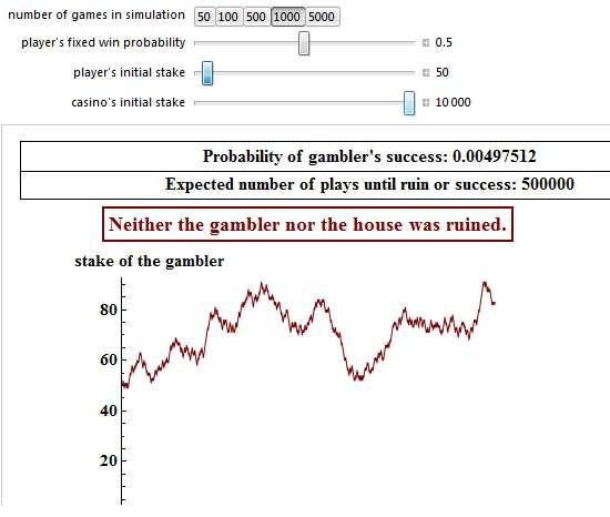 Wolfram-simulation