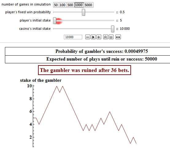 Wolfram-simulation-
