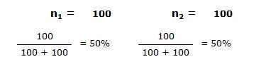 Gamblers ruin example 50-50 - same pennies