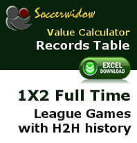 1x2 FT Table of Records - Value Bet Detector with H2H history