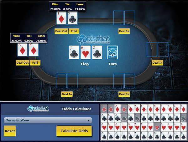 Poker odds calculator: Big Slick Post Flop