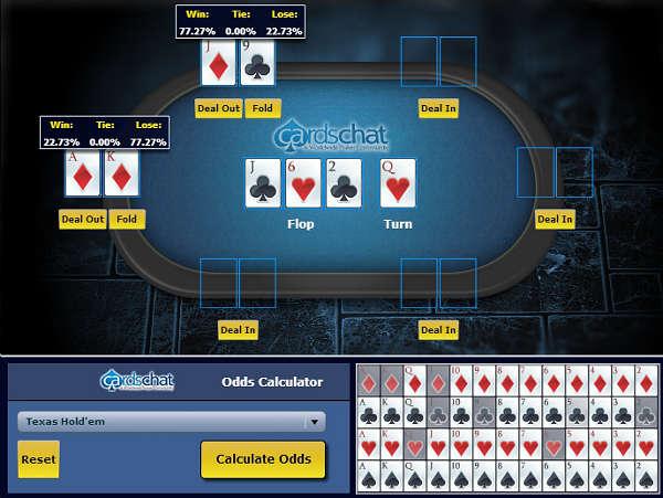 Poker odds calculator: Hitting the Turn