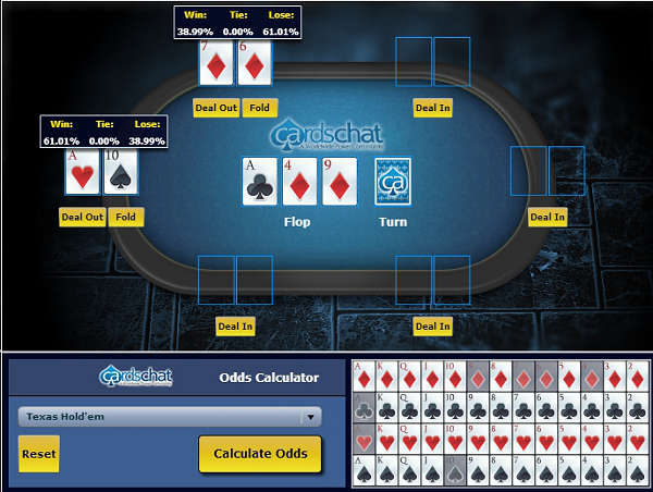 Poker odds calculator: Counting the Outs