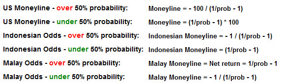 Moneyline odds formulas - US moneyline, Indonesian odds, Malay odds