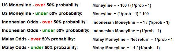 betting odds converter ukuran
