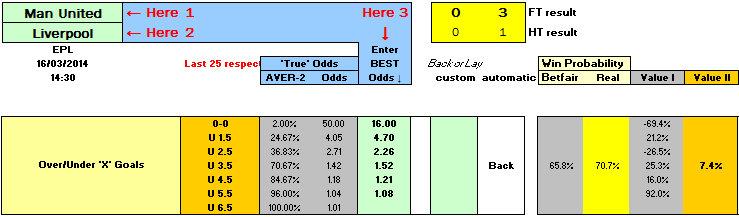 VC-ManUtd-Liverpool-2014.03.16-Under-goals-calculation-1