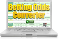 Betting Odds Converter – Fractional, Decimal, Moneyline, Hong Kong, Indonesian, and Malay
