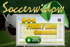 HDA Tables - Profit Loss Simulations
