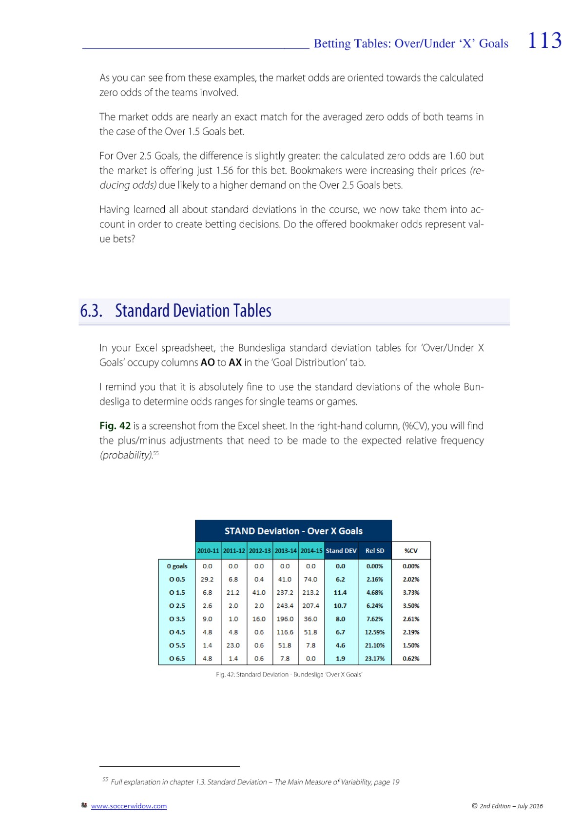 Betting Course Over Under - betting tables - page 113