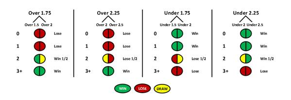 Illustration: Goal Line visualisation