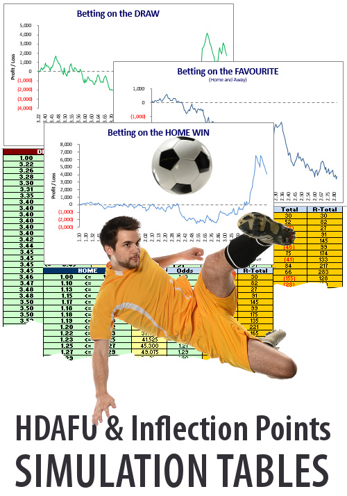 HDAFU inflection points simulation tables - cover