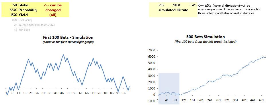 55% prob + 15% yield simulation PL - v1