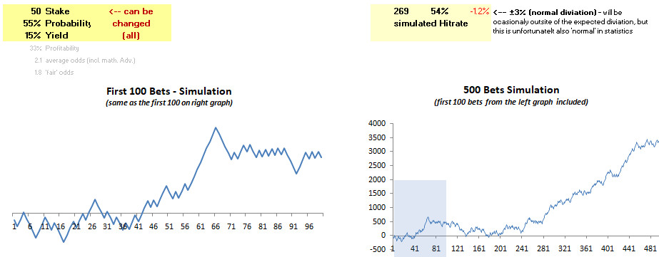 55% prob + 15% yield simulation PL - v2