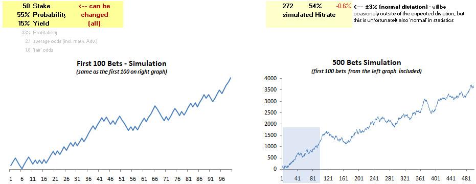 55% prob + 15% yield simulation PL - v3