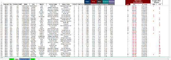 HDAFU Table Data Tab: Hide Odds Exercise Part 2