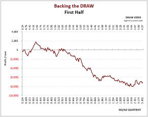 Japan J-League 1: 1st Half-Season Draw Graph