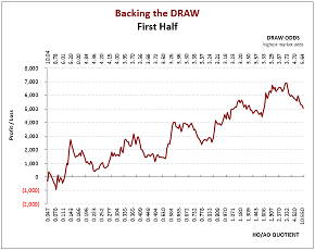 China Super League: 1st Half-Season Draw Graph