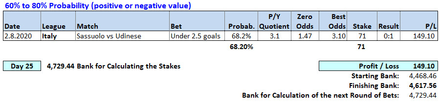 Day 25 - Soccerwidow - Table of Picks & results 2020.08.02